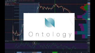 What is going on with Ontology? $ONT