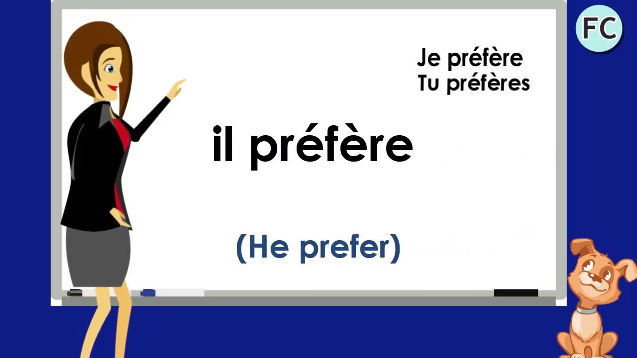 Le Verbe Vouloir Au Present To Want Present Tense French Conjugation Youtube