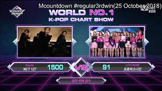 NCT127 (엔시티 127) Music Show Win Compilation