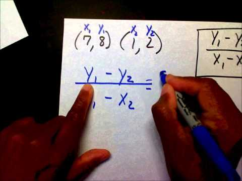 Finding Slope Given Two Points