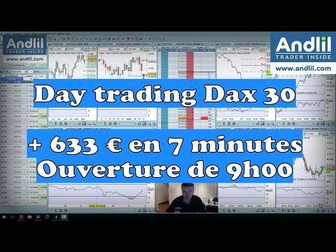 Andlil – Day trading Dax 30, exemples de trades +633€ par Benoist Rousseau