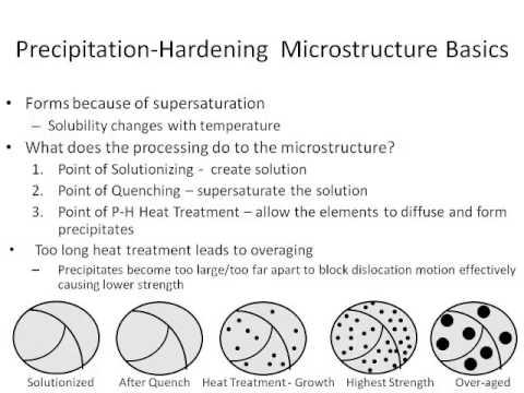 Precipitation Hardened Steels - YouTube