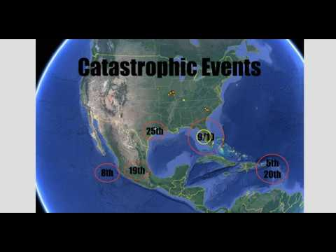 Major Catastrophic Events since Total Solar Eclipse - Millions Off Grid / Homeless