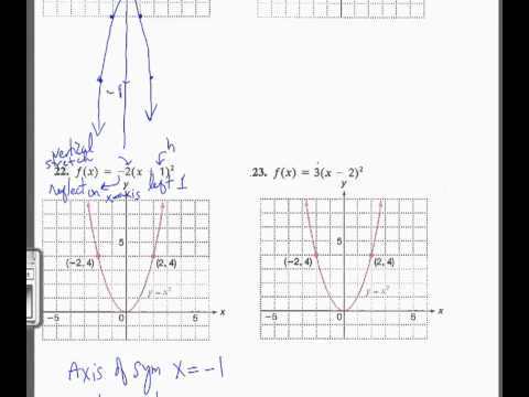 Graph parabola using vertical stretch and shrink and