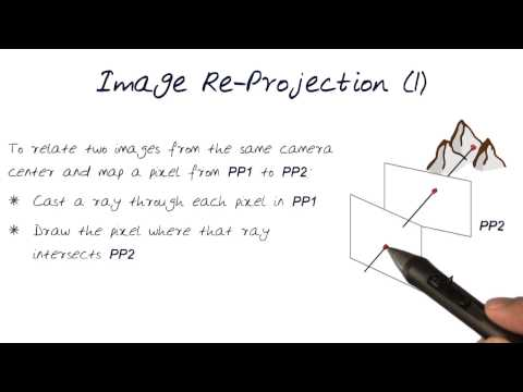 Image reprojection