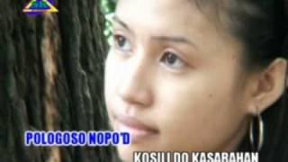Aiso Nodi (DUSUN) By George Lian Karaoke