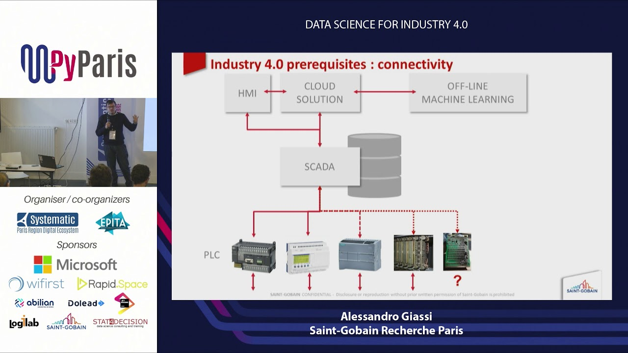 Image from Data Science for Industry 4.0
