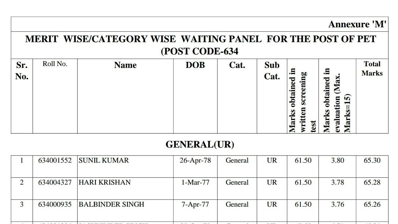 HPSSC Physical Education Teacher ( Post Code - 634 ) Waiting List !!!