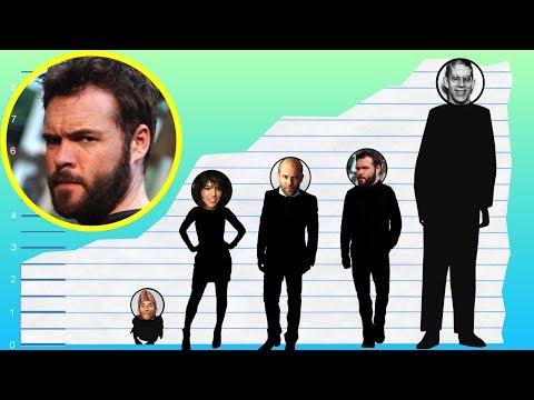 How Tall Is Matt Schulze?  Height Comparison!