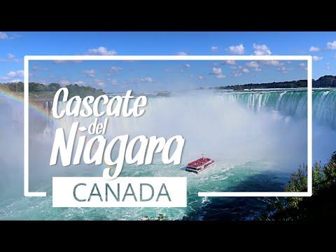 Cascate Del Niagara: Esplorando Il Lato Canadase