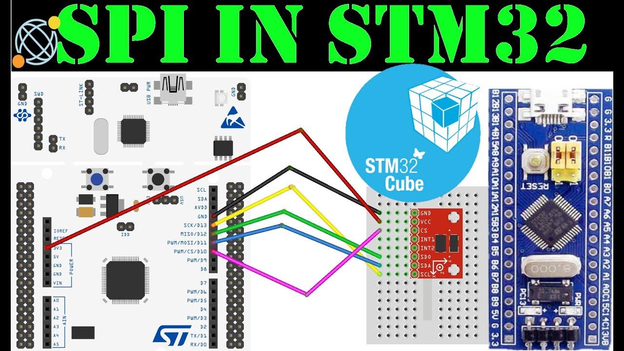 Stm32f4 spi lcd