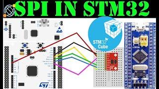 SPI in STM32 interfacing ADXL 345 || LCD || CubeMX || HAL || SW4STM