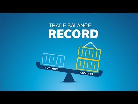 2017: Trade balance reaches historic high