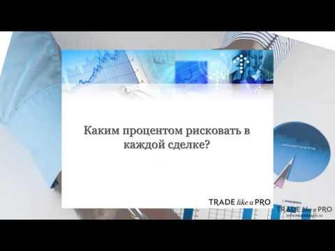 Мани менеджмент форекс   управление рисками мани менеджмент на Forex