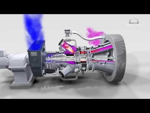 3D-Animation: Funktionsweise einer Industrie-Gasturbine (German speaker)