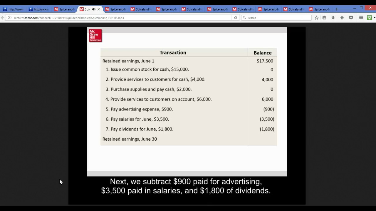 Chapter 2 Exercises - McGraw Hill