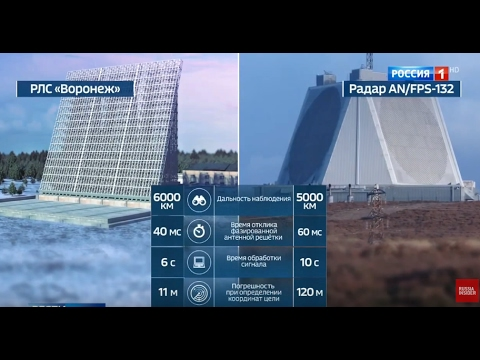 EXCLUSIVE: New Russian Radar System Vs American AN/FPS-117 3-dimensional Air Search Radar