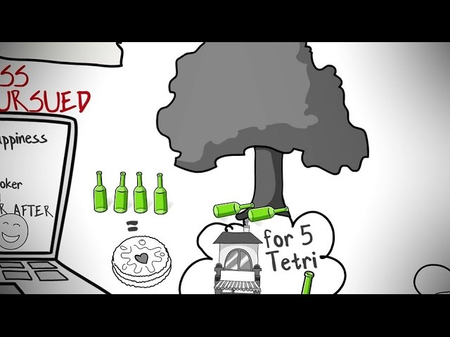 MAN'S SEARCH FOR MEANING BY VIKTOR FRANKL - MY FAVORITE IDEAS ANIMATED