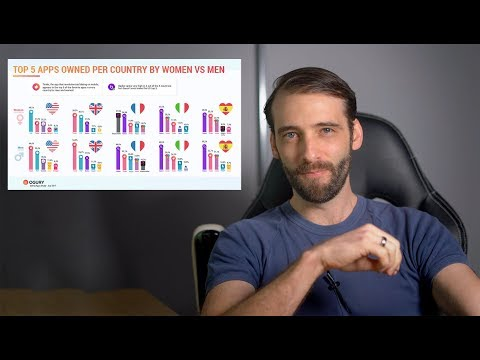 What's The Best Dating App In Your Country? from YouTube · Duration:  9 minutes 19 seconds