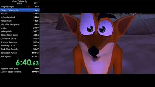 Crash Twinsanity 100% Speedrun in 1:11:55 (Current World Record)