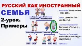 РКИ. Семья-2. Упражнения. Члены семьи - множественное число. Русский язык с нуля