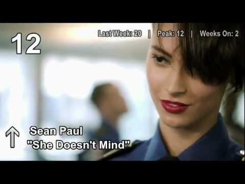 Top 50 Songs: January 2012 (01/07/12)