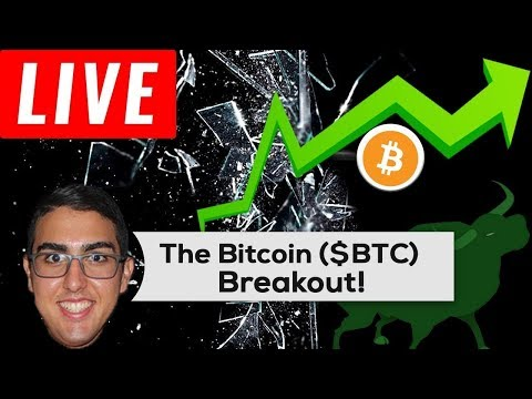 How We Predicted The Bitcoin ($BTC) Breakout