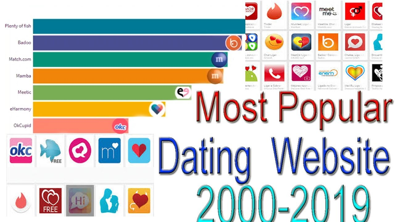 Popular dating website senior dating club