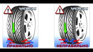 видео Особенности ТО для разных видов ТС :: Техосмотр