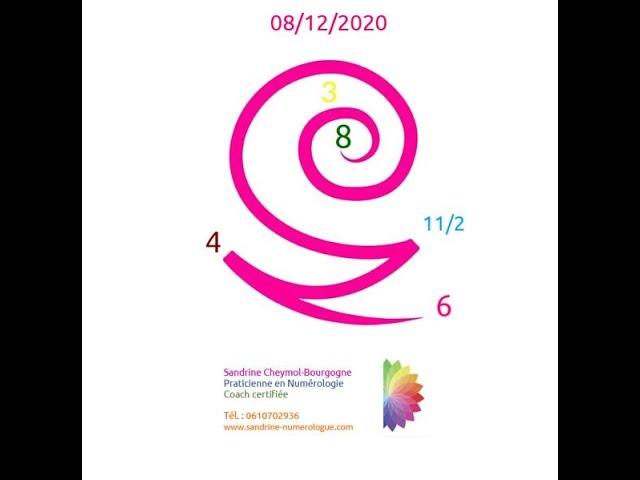 Les énergies du 08/12/2020 en numérologie