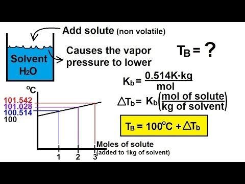 Chemistry - Solutions (36 of 53) Colligative Properties- Effects of Boiling  & Freezing Pts