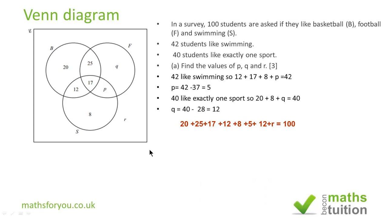 Igcse Venn Diagram Part 1