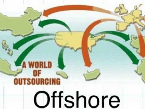Offshore Outsourcing Mindmap (Video Only) - YouTube