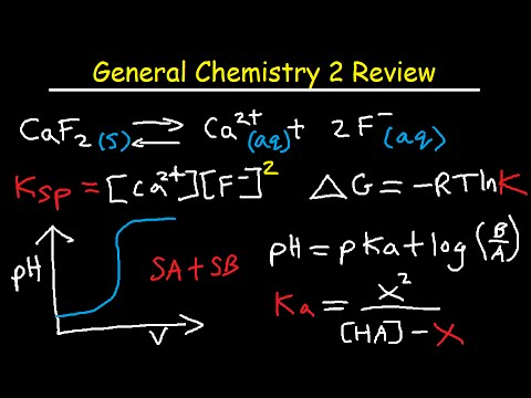 General Chemistry 2 Review Study Guide – IB, AP, & College Chem Final Exam