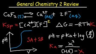 General Chemistry 2 Review Study Guide - IB, AP, & College Chem Final Exam