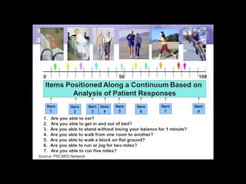 PROMIS: Managing the Mass of Measures: Real People's Real Data Made Useful