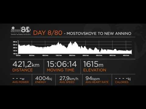 Artemis World Cycle Day 8: Mostovskoye to New Annino