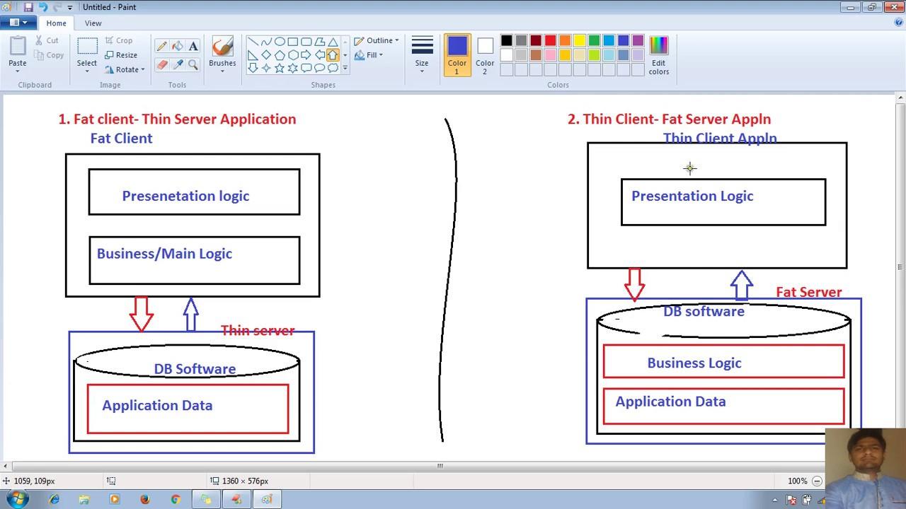43 Advanced java tutorial  Fat Client Thin server   PL/SQL