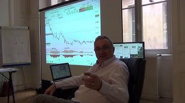 Jean-Louis CUSSAC @Perceval Finance Conseil : Trading en 3 Dimensions: Prix / Temps / Volatilité