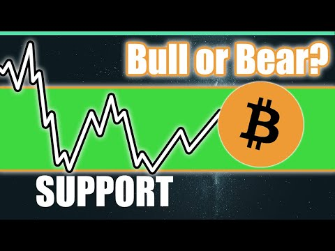 Bitcoin Support Range - BTC Analysis