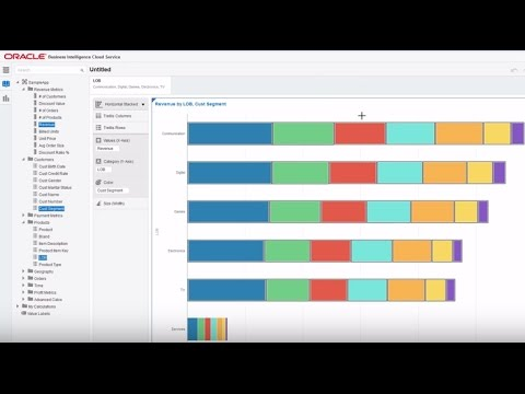 Oracle OBIEE 12c Virtualbox Learning