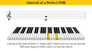 Music Theory Education - Intervals // Perfect Fifth (5 of 10)