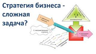 видео Основные стратегии развития бизнеса