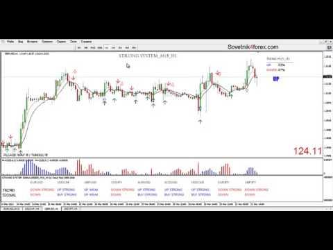 Форекс стратегии скальпинг на м15 как завести кошелек для биткоина