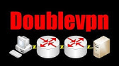 Double VPN - The implementation process - YouTube