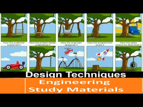 Design Techniques   Brainstorming   Synectics   ENGINEERING STUDY MATERIALS