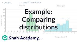 على سبيل المثال: مقارنة التوزيعات   AP   الإحصاءات أكاديمية خان