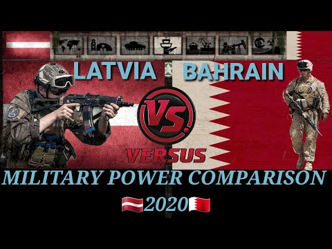 #LATVIAMILITARY #BAHRAIN LATVIA VS BAHRAIN MILITARY POWER COMPARISON 2020|BAHRAIN VS LATVIA ARMY