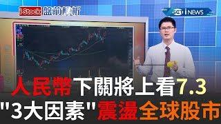 中美貿戰川普加徵關稅衝擊 人民幣恐再貶將上看7.3