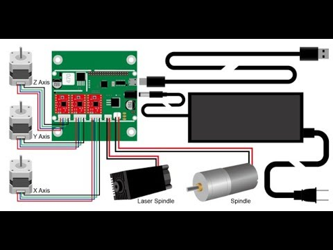 cnc router wiring diagram cat5 network 3018 woodpecker - part 3 youtube